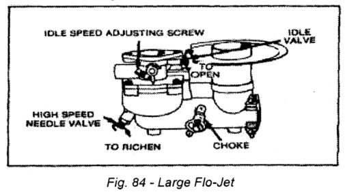 Large Flo Jet Carburetor With Choke A Matic