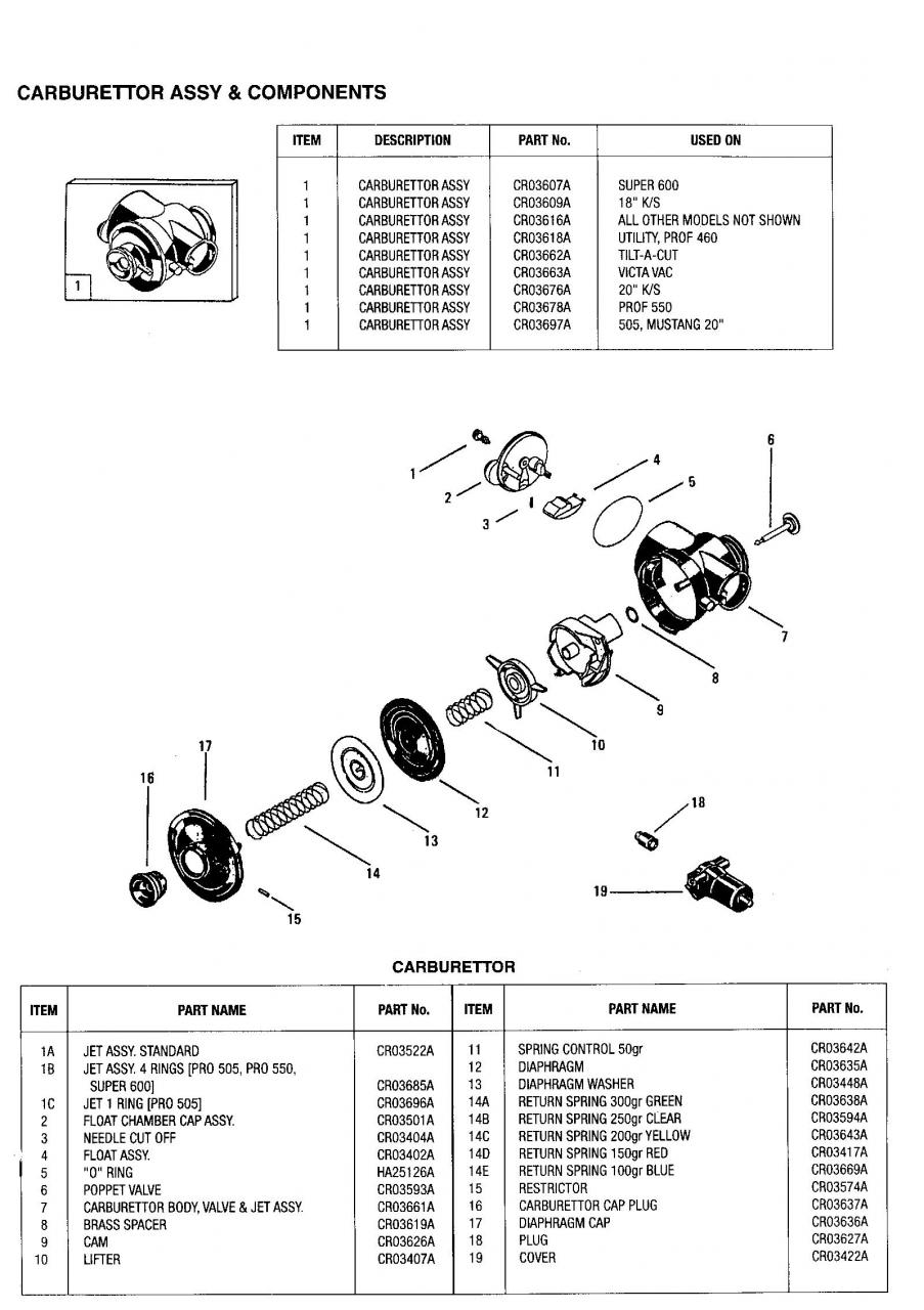 g4 carby parts list