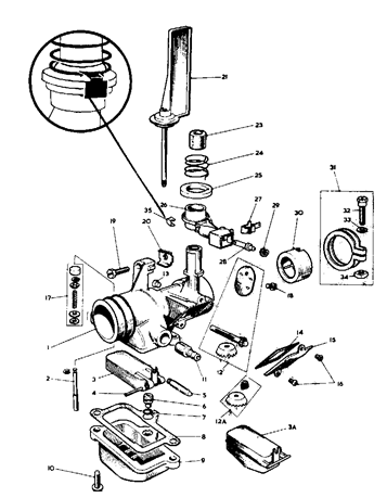 Questions About Victa 2 Stroke