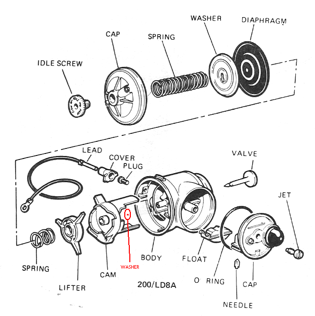 2 Cycle Carburetor Parts Diagram 2 Free Engine Image For