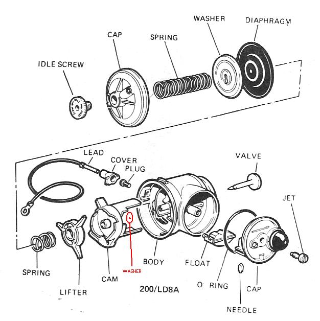 Full Wash on Lawn Boy Mower Carburetor Parts Diagram