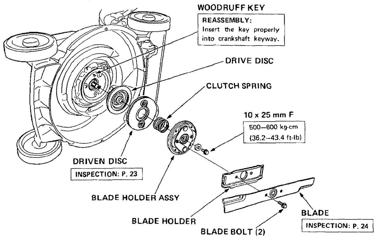 honda hr214 parts diagram search for wiring diagrams u2022 rh idijournal com honda hra214 parts manual honda hr214 owners manual