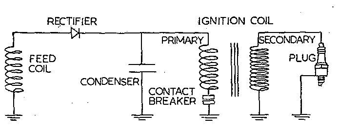 Full Wipac Magister Circuit on Capacitor Discharge Ignition Circuit Diagram