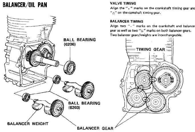 honda g400 parts diagram html
