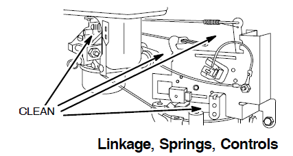 Briggs And Stratton 5hp Choke Linkage Diagram Free Wiring Diagram