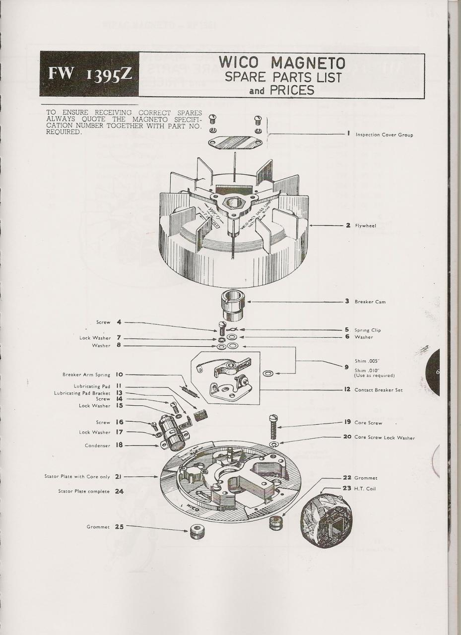 Scott Bonnar Model 35 Inc Magneto Types Outdoorking Repair Forum Grommet 3 1 Engine Diagram Bonnars 155cc 2 Stroke 201 202 Had Different Magnetos Fitted Up To Number 4001wico Pic