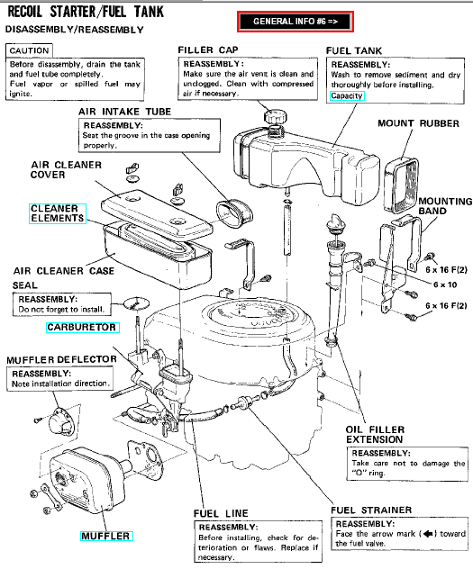 32704720880 also Seadoo 951 Engine Diagram additionally Snow Blowers Parts Diagram furthermore Sm Home Wiring Diagram besides 1947 Ford 8n Wiring Diagram 6 Volt. on carburetor brushes