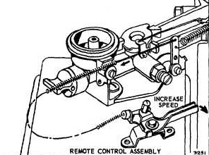 Briggs Carburetor Diagram