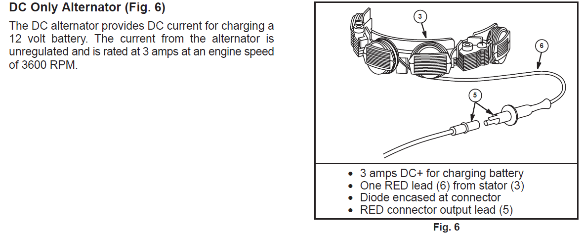 Briggs And Stratton 12 Hp Engine Diagram | Briggs 11 5hp Charging Issue On Cox Stockman Outdoorking Repair Forum