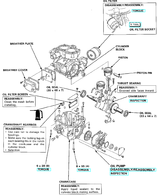 Honda 4213 Outdoorking Repair. I Think You Need To Wash Down The Engine So Can See Underside Of It Where Seem Be Saying Leak Is Ing From. Honda. Honda 4213 Wiring Diagram At Eloancard.info