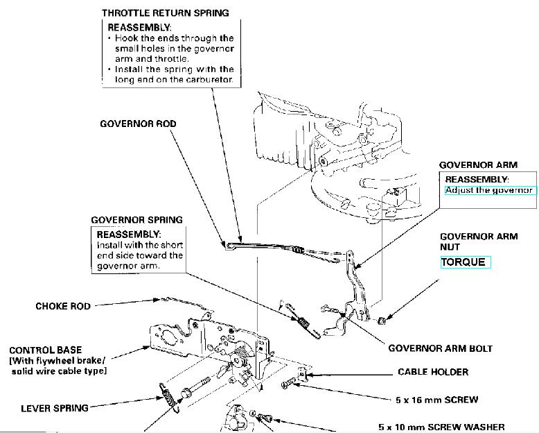 Honda gcv 160 outdoorking repair forum - Honda gcv 160 ...