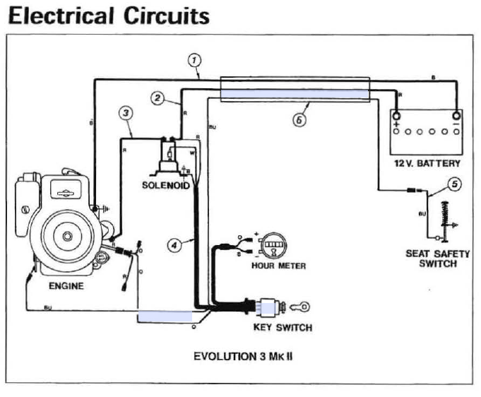 14 5 briggs and stratton wiring diagram