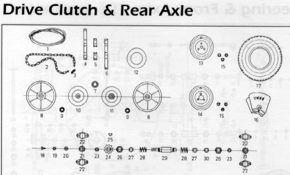 Greenfield E2000 - Need Clutch Schematics