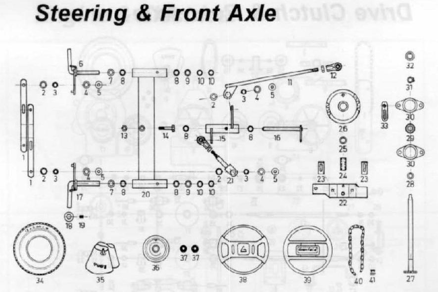greenfield mower repair manual
