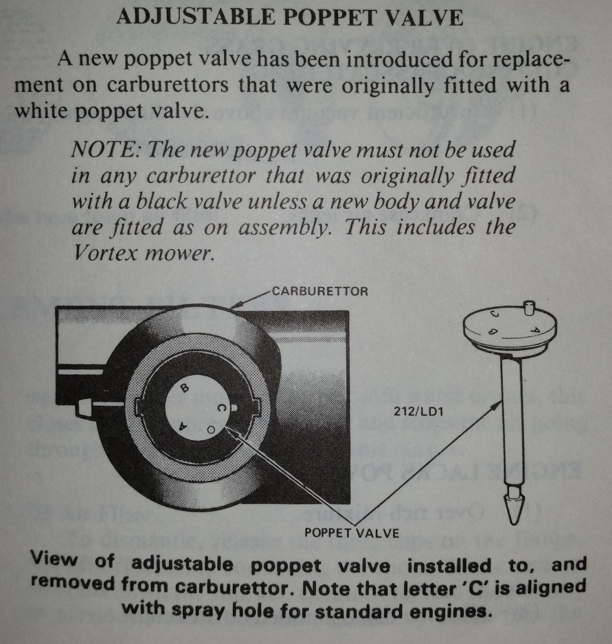 Victa LM Carburetor Cap /& Plug