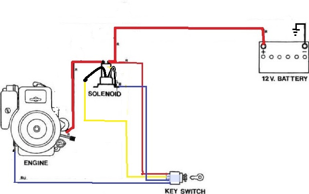murray hp riding mower wiring diagram images murray hp lawn mower solenoid wiring diagram schematics and diagrams