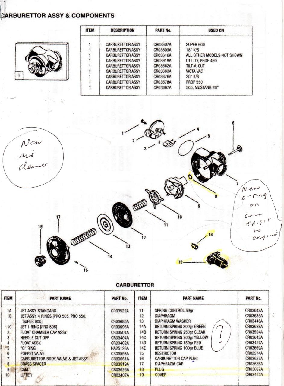 Victa G4 Carburettor - Governor Springs