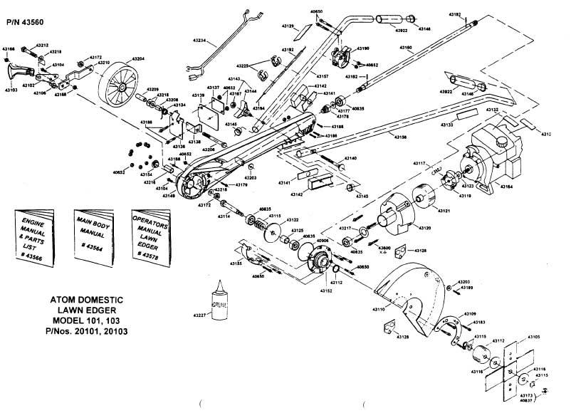 atom 101 103 104 edger frame parts list. Black Bedroom Furniture Sets. Home Design Ideas